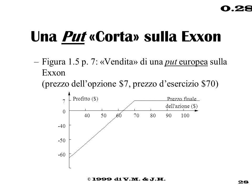 Una Put «Corta» sulla Exxon