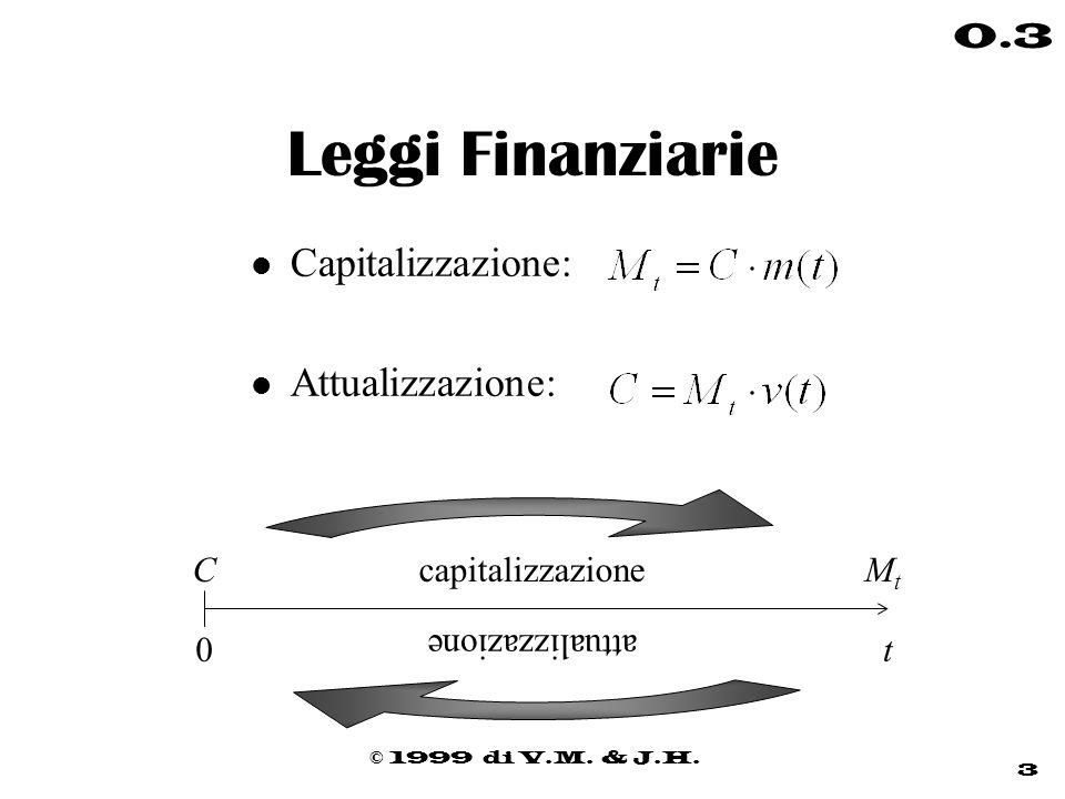 Leggi Finanziarie Capitalizzazione: Attualizzazione: capitalizzazione