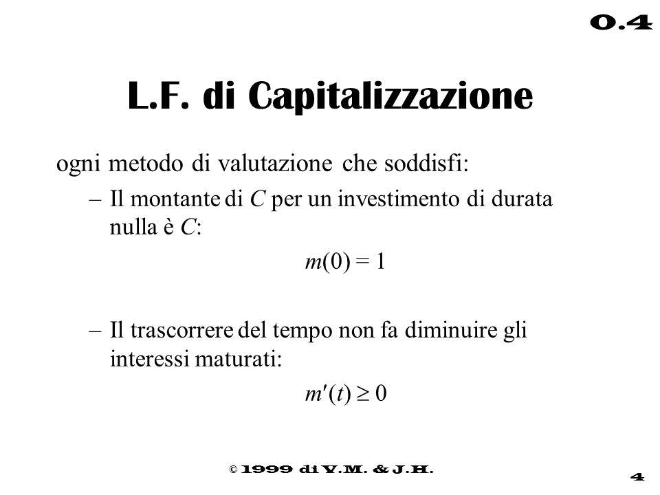 L.F. di Capitalizzazione
