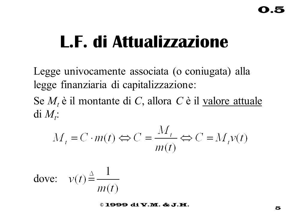 L.F. di AttualizzazioneLegge univocamente associata (o coniugata) alla legge finanziaria di capitalizzazione: