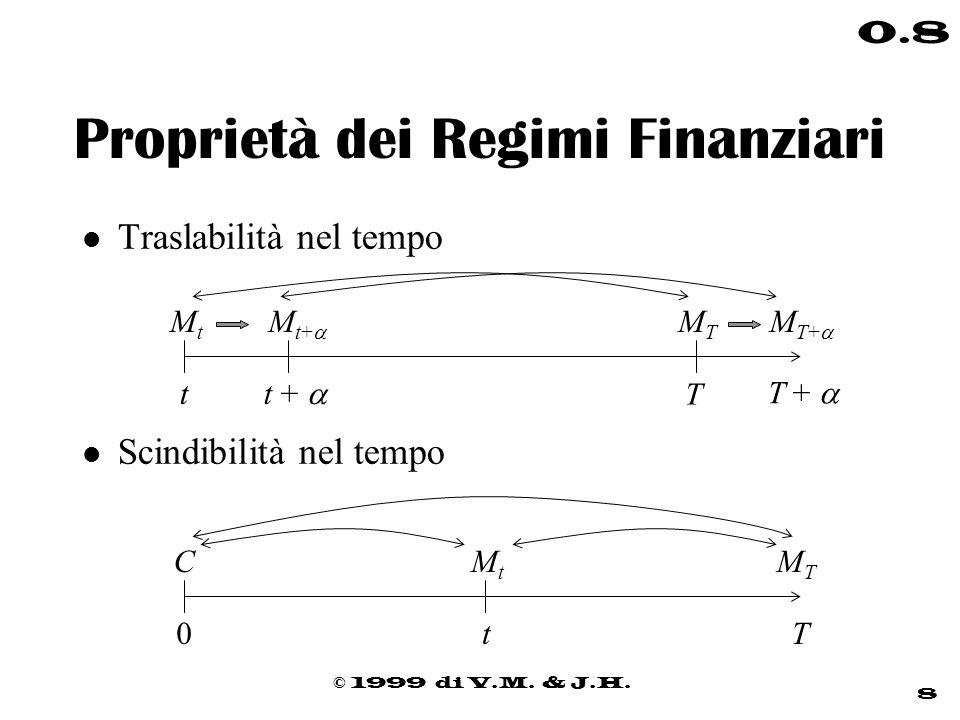 Proprietà dei Regimi Finanziari
