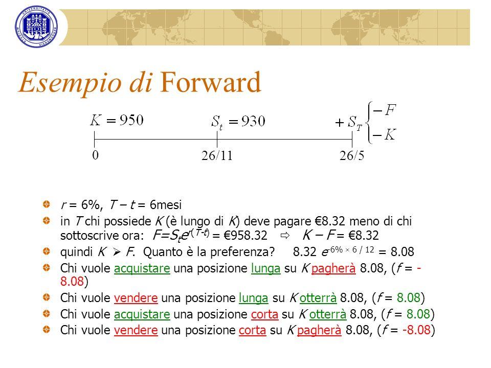 Esempio di Forward 26/5 26/11 r = 6%, T – t = 6mesi