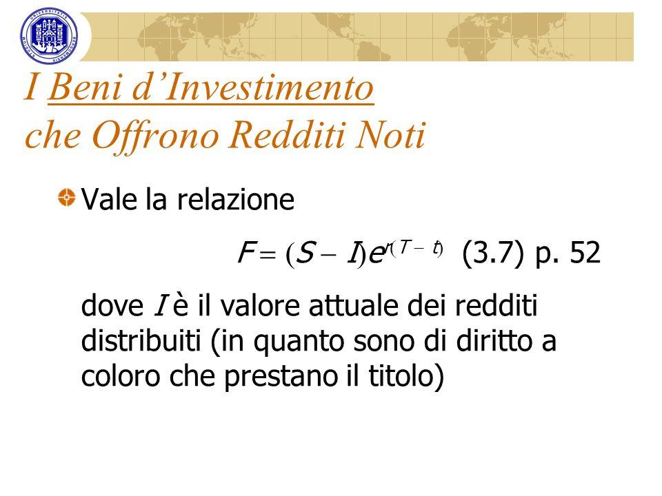 I Beni d'Investimento che Offrono Redditi Noti