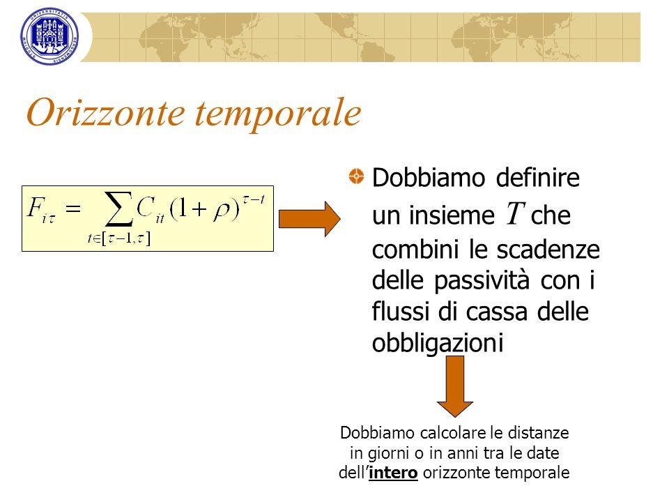 Orizzonte temporale Dobbiamo definire un insieme T che combini le scadenze delle passività con i flussi di cassa delle obbligazioni.