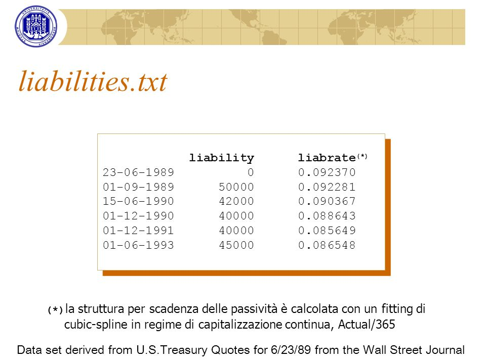 liabilities.txt liability liabrate(*) 23-06-1989 0 0.092370