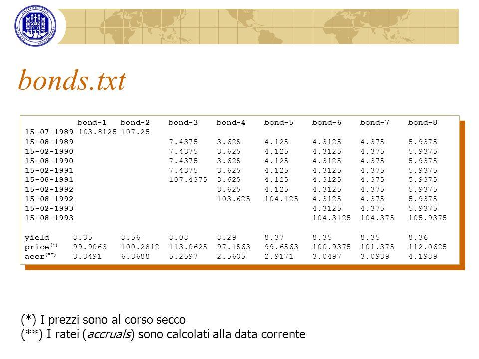 bonds.txt (*) I prezzi sono al corso secco
