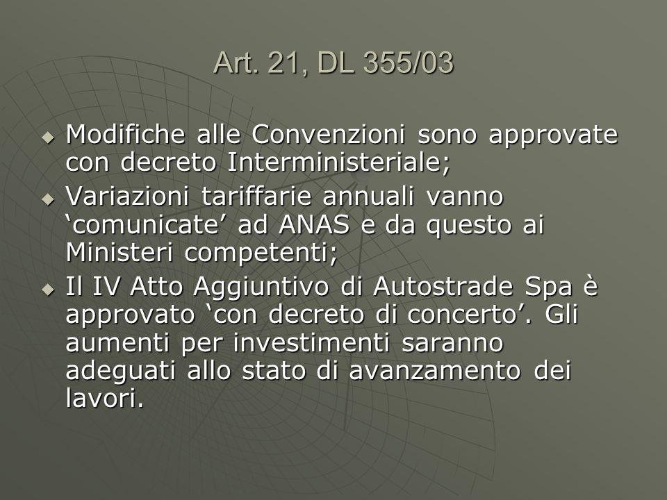 Art. 21, DL 355/03 Modifiche alle Convenzioni sono approvate con decreto Interministeriale;