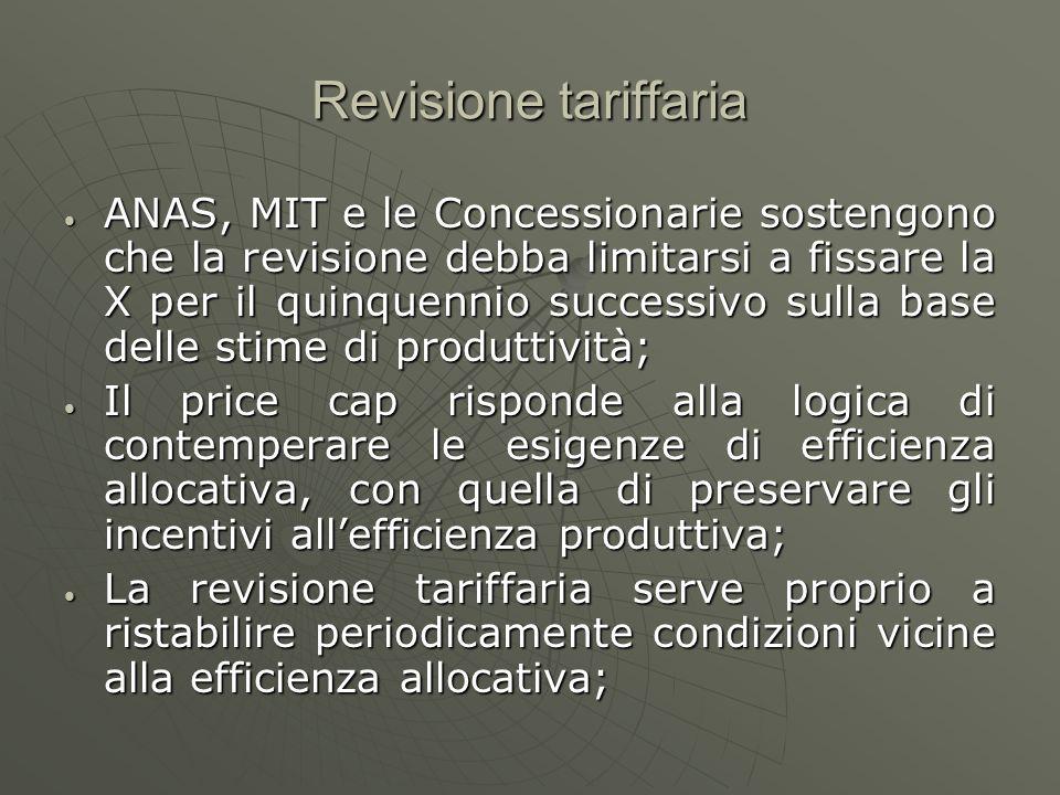 Revisione tariffaria