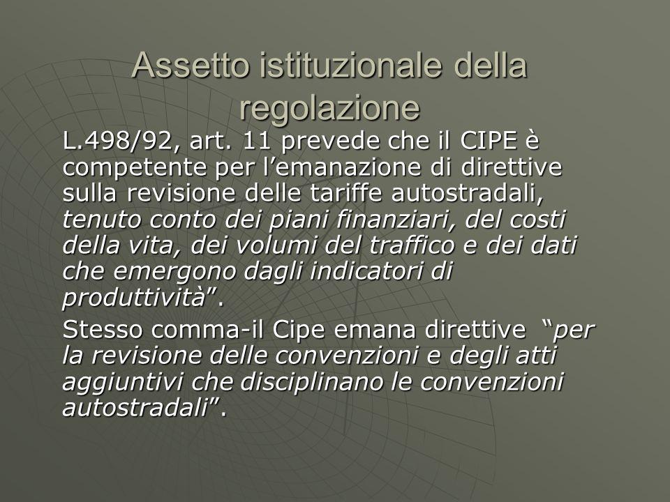 Assetto istituzionale della regolazione