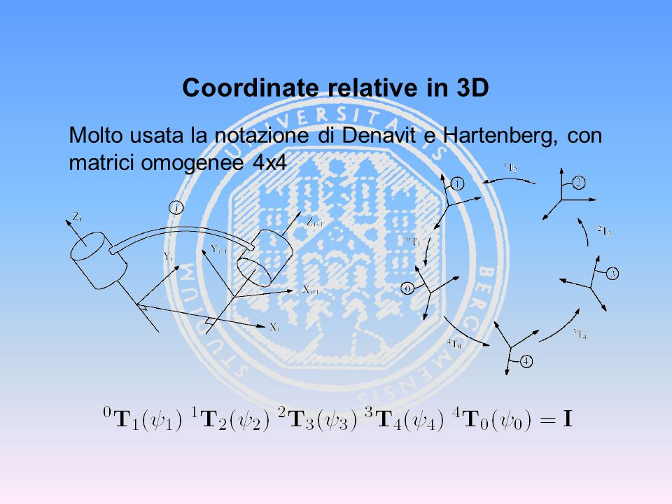 Coordinate relative in 3D