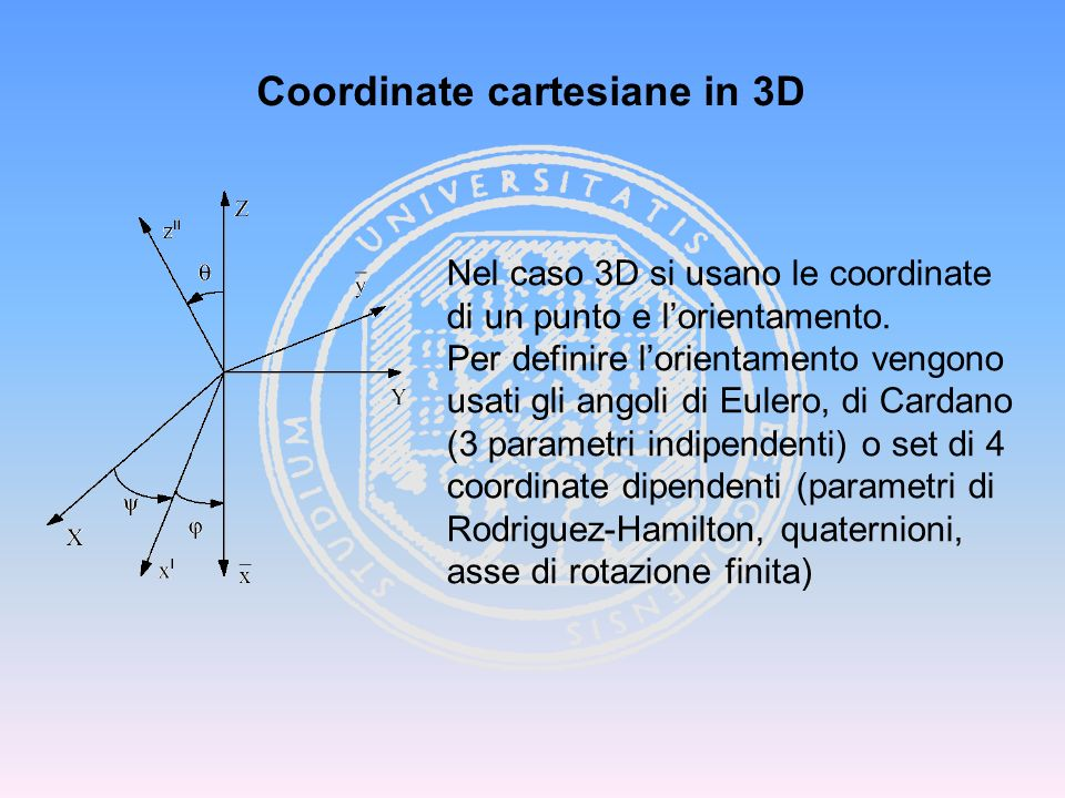 Coordinate cartesiane in 3D