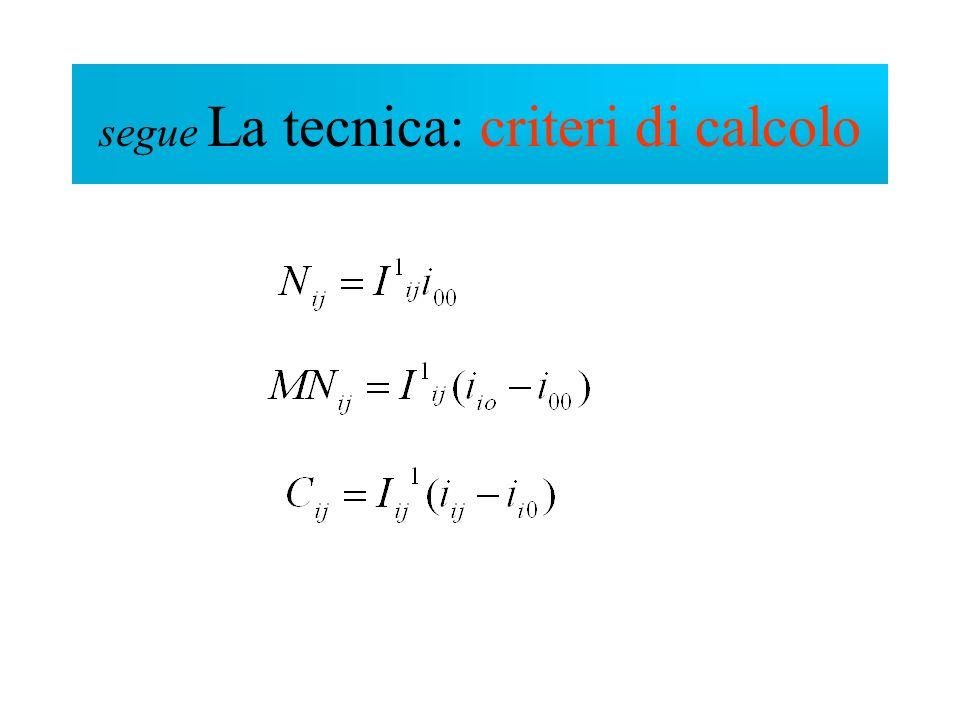 segue La tecnica: criteri di calcolo