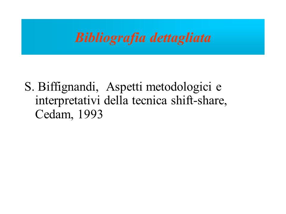 Bibliografia dettagliata