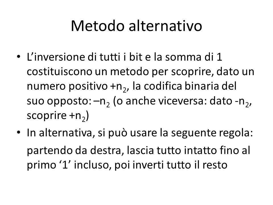 Metodo alternativo