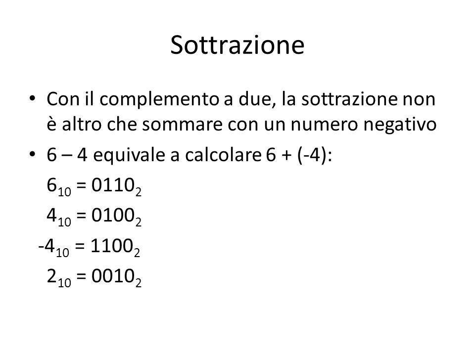 Sottrazione Con il complemento a due, la sottrazione non è altro che sommare con un numero negativo.