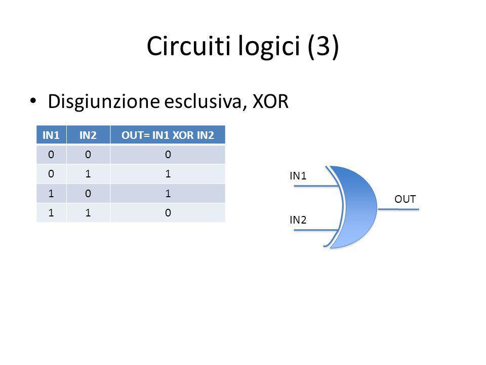 Circuiti logici (3) Disgiunzione esclusiva, XOR IN1 IN2