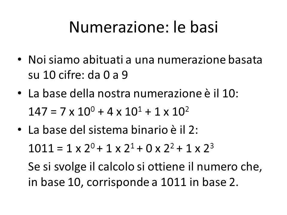 Numerazione: le basi Noi siamo abituati a una numerazione basata su 10 cifre: da 0 a 9. La base della nostra numerazione è il 10:
