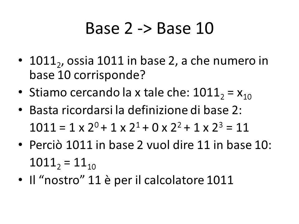 Base 2 -> Base 10 10112, ossia 1011 in base 2, a che numero in base 10 corrisponde Stiamo cercando la x tale che: 10112 = x10.