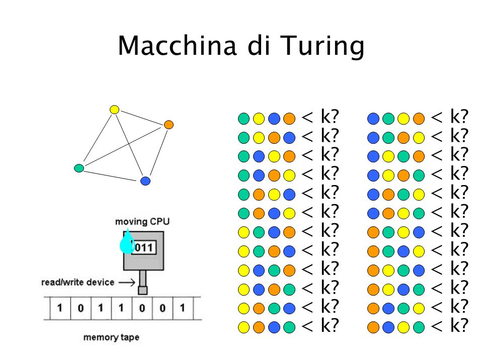 Macchina di Turing < k < k < k < k < k < k