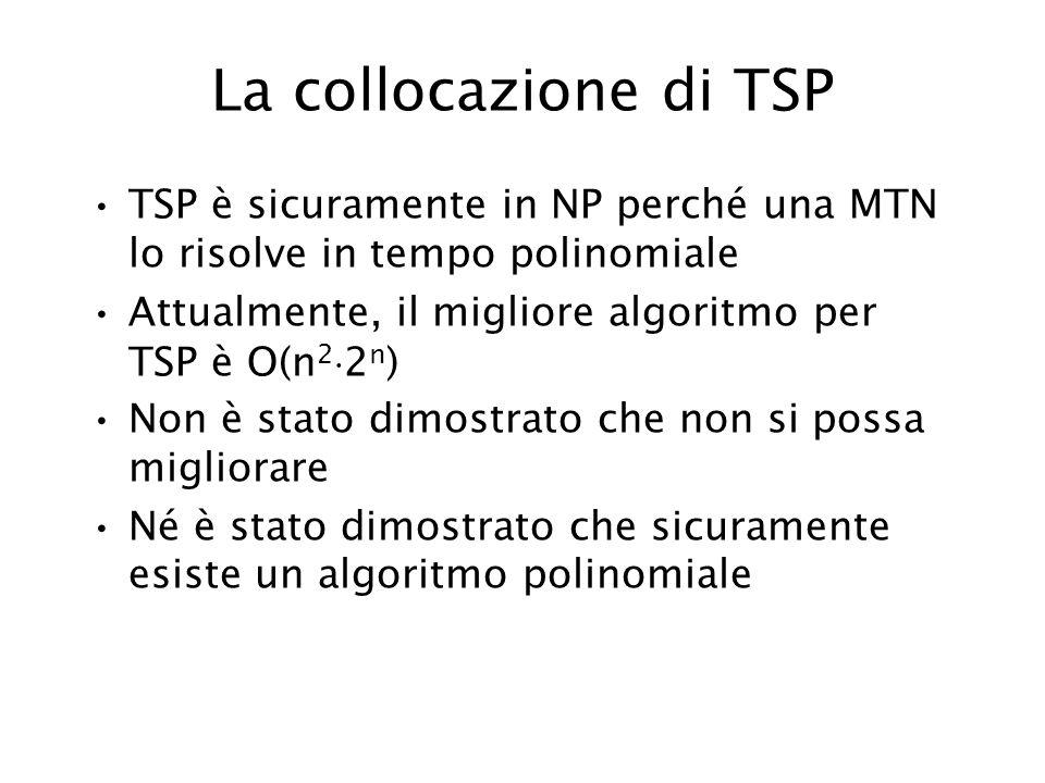 La collocazione di TSP TSP è sicuramente in NP perché una MTN lo risolve in tempo polinomiale. Attualmente, il migliore algoritmo per TSP è O(n22n)