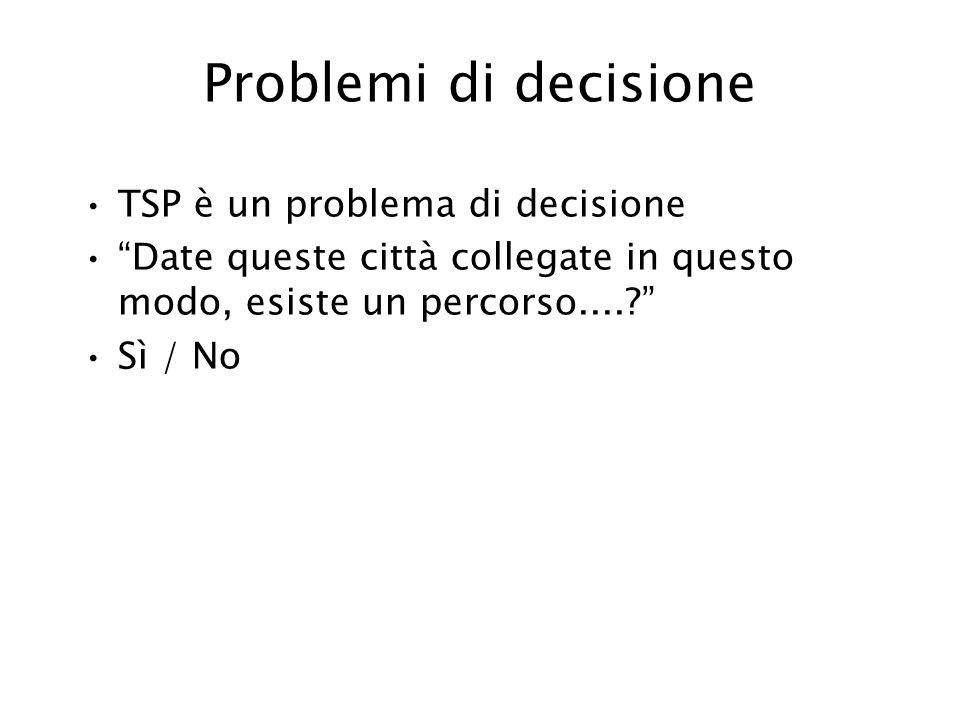 Problemi di decisione TSP è un problema di decisione