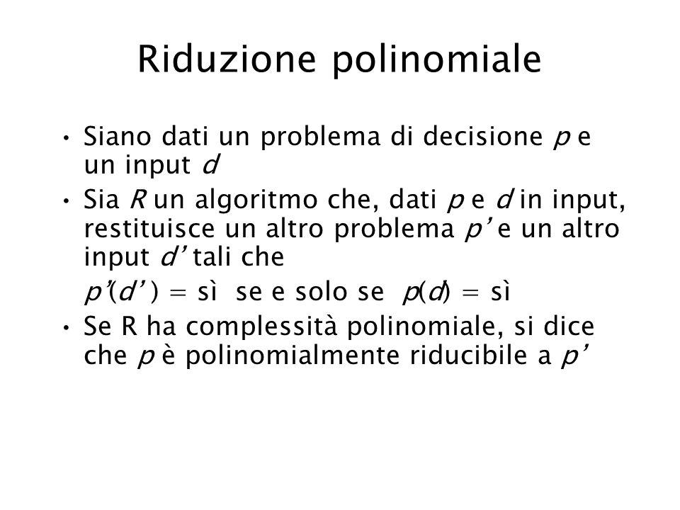 Riduzione polinomiale