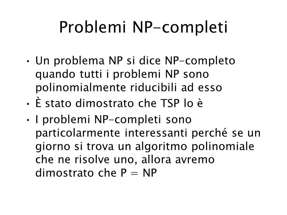 Problemi NP-completi Un problema NP si dice NP-completo quando tutti i problemi NP sono polinomialmente riducibili ad esso.