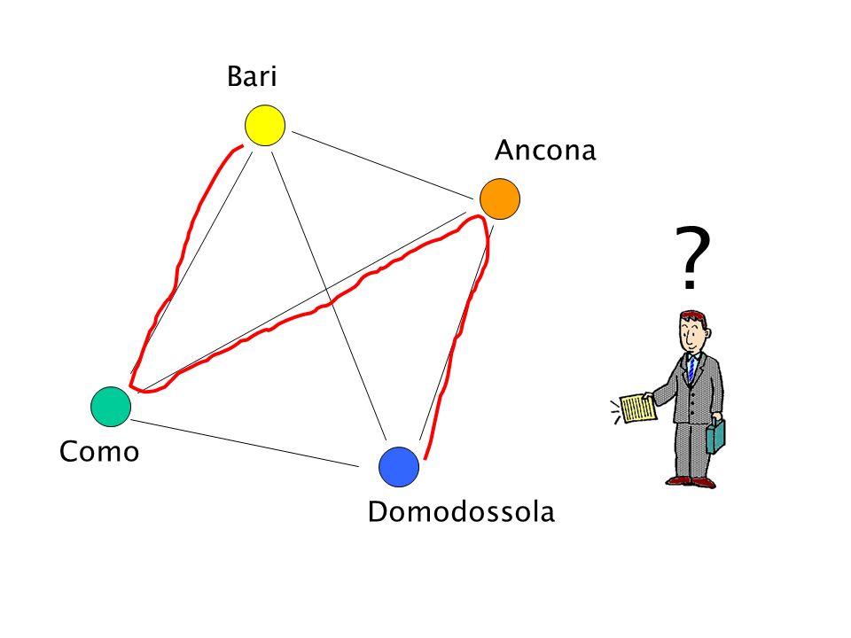 Bari Ancona Como Domodossola