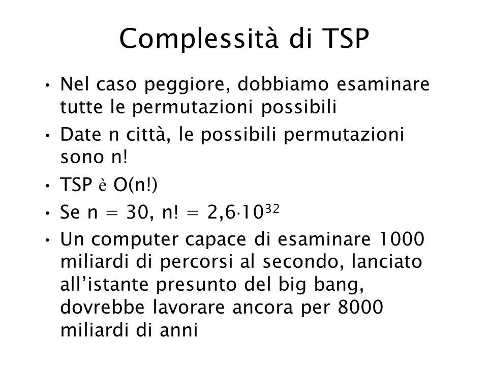 Complessità di TSP Nel caso peggiore, dobbiamo esaminare tutte le permutazioni possibili. Date n città, le possibili permutazioni sono n!