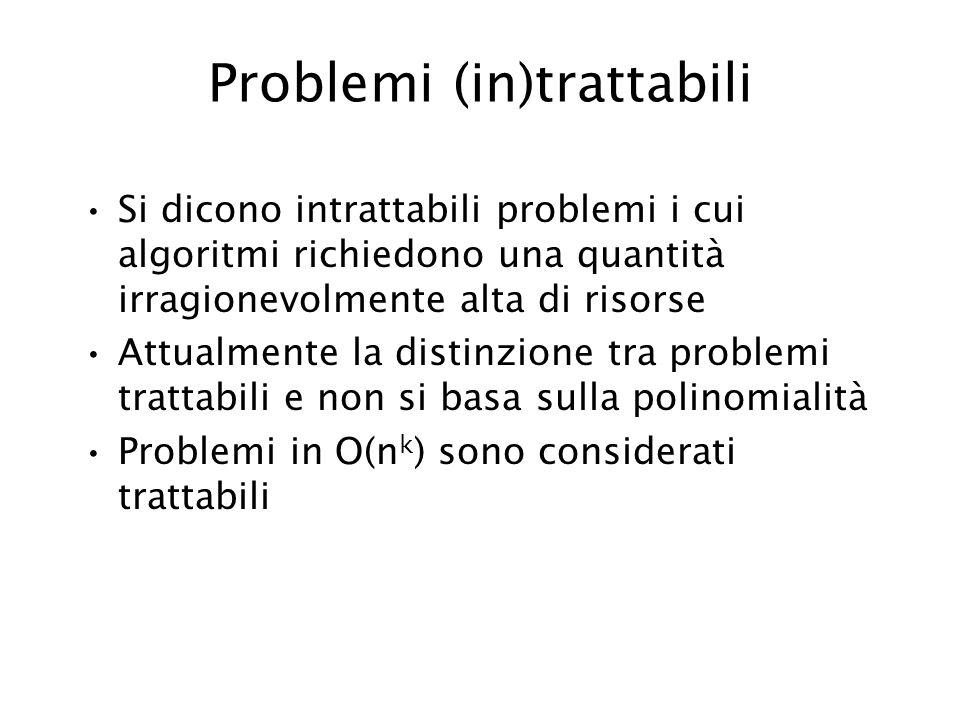 Problemi (in)trattabili