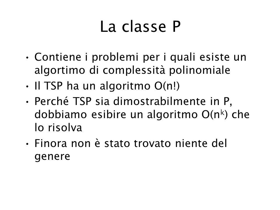 La classe P Contiene i problemi per i quali esiste un algortimo di complessità polinomiale. Il TSP ha un algoritmo O(n!)