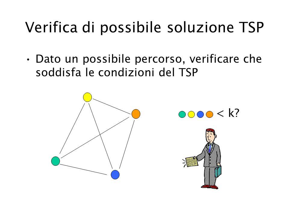 Verifica di possibile soluzione TSP