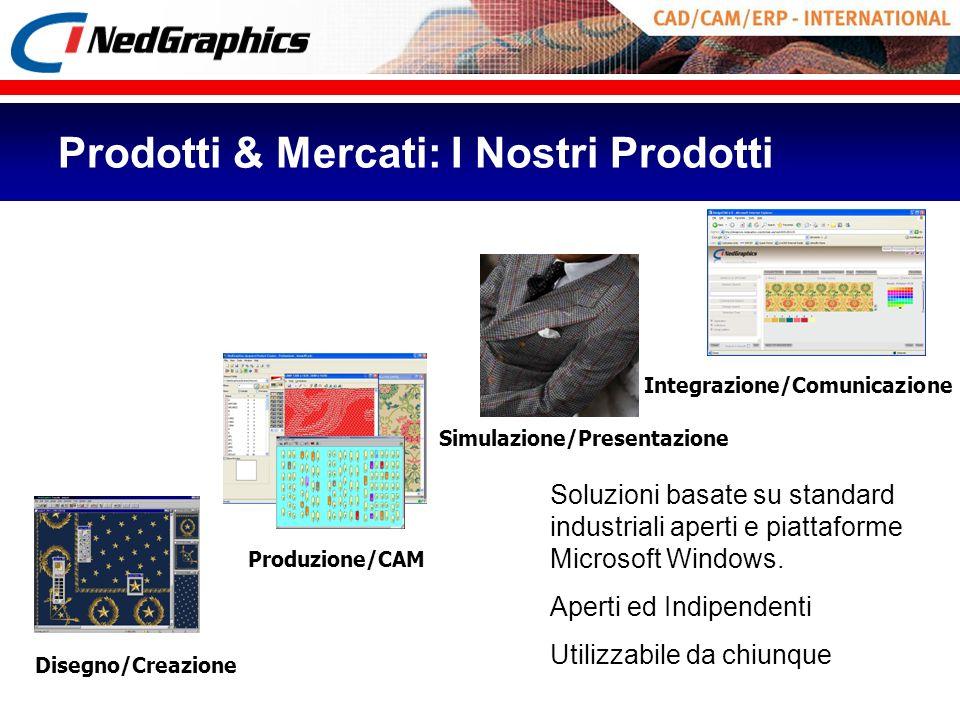 Prodotti & Mercati: I Nostri Prodotti