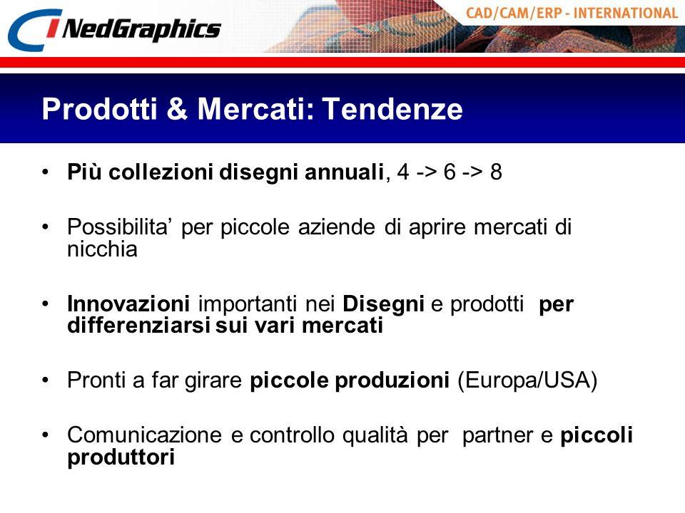 Prodotti & Mercati: Tendenze