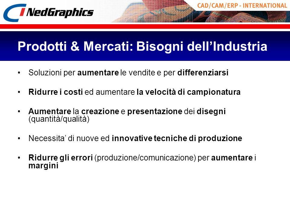Prodotti & Mercati: Bisogni dell'Industria