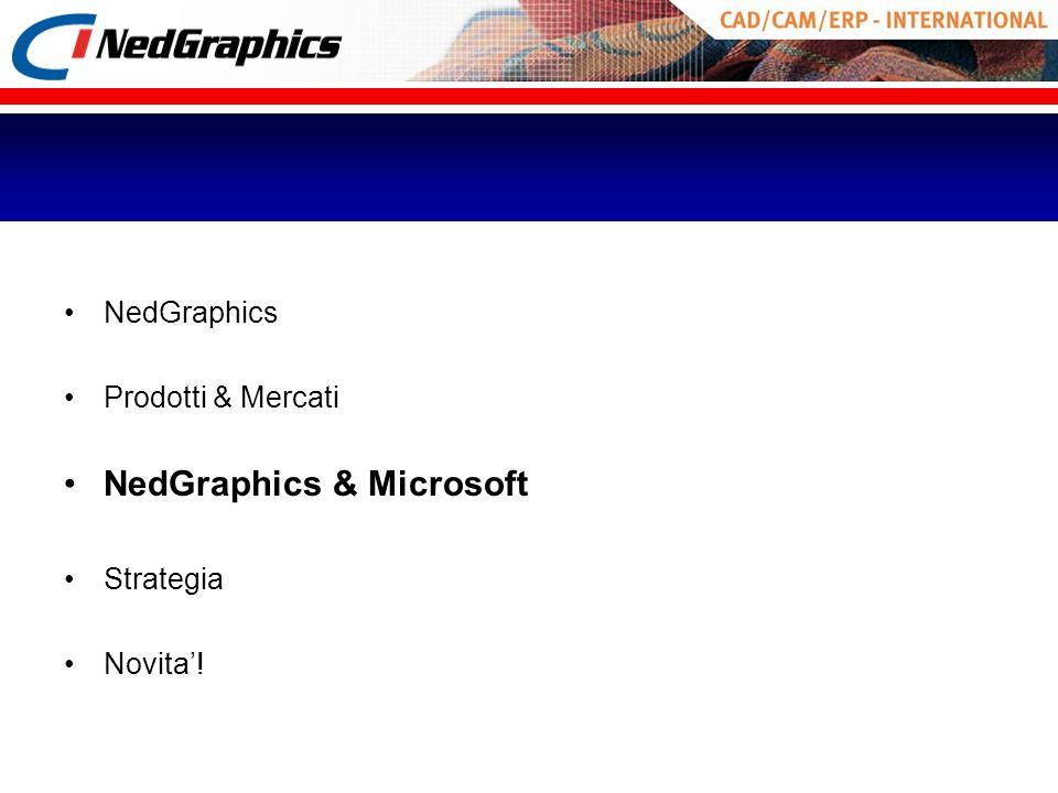NedGraphics & Microsoft