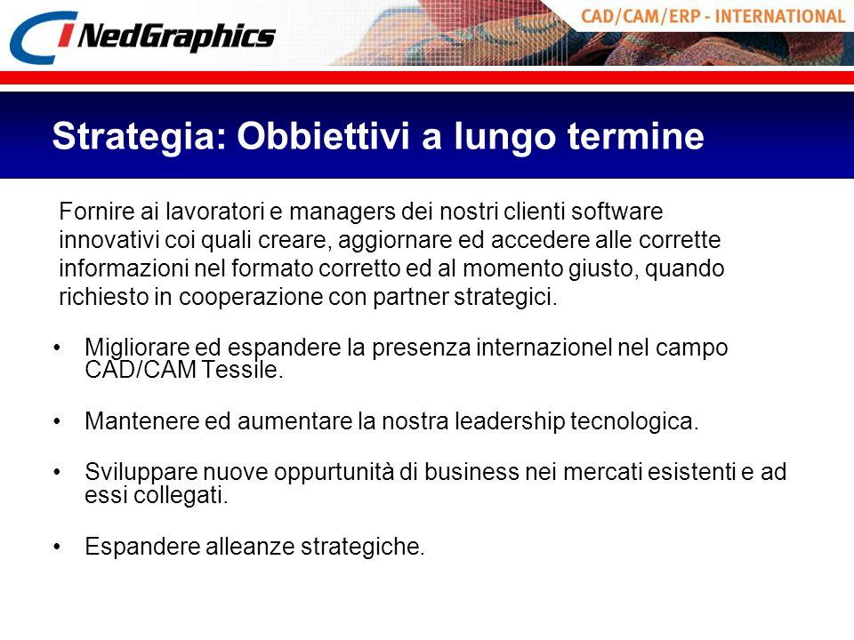 Strategia: Obbiettivi a lungo termine