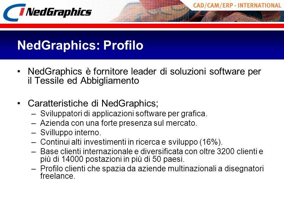 NedGraphics: Profilo NedGraphics è fornitore leader di soluzioni software per il Tessile ed Abbigliamento.