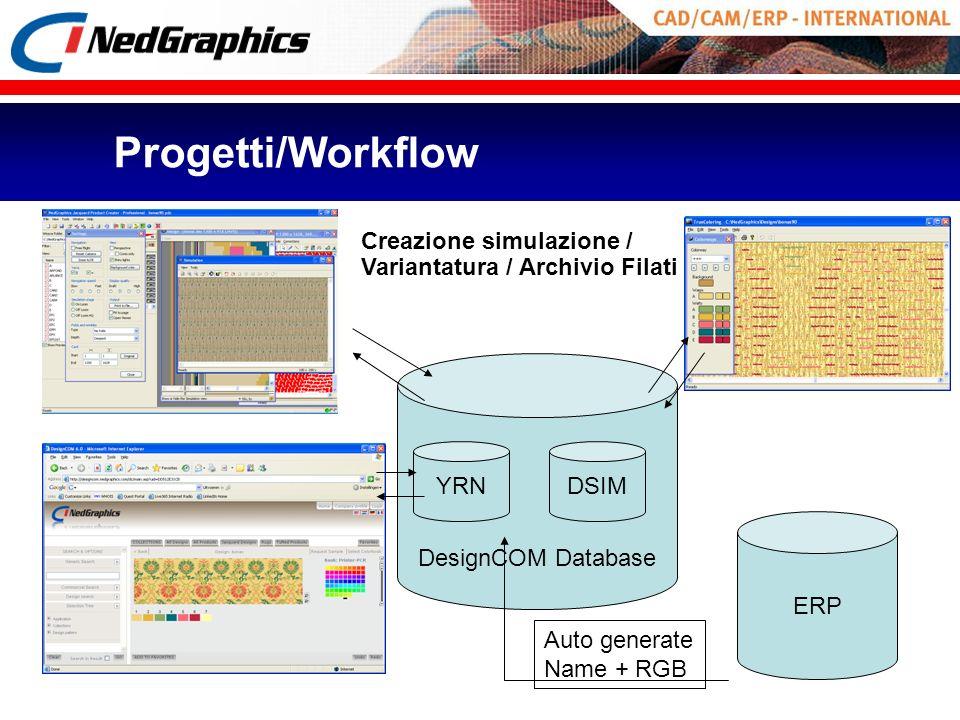 Progetti/Workflow Creazione simulazione / Variantatura / Archivio Filati. DesignCOM Database. DSIM.
