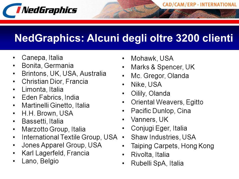 NedGraphics: Alcuni degli oltre 3200 clienti