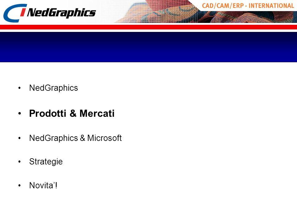 Prodotti & Mercati NedGraphics NedGraphics & Microsoft Strategie