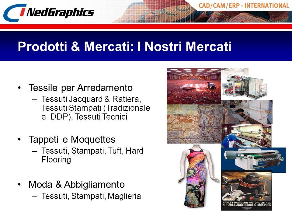 Prodotti & Mercati: I Nostri Mercati