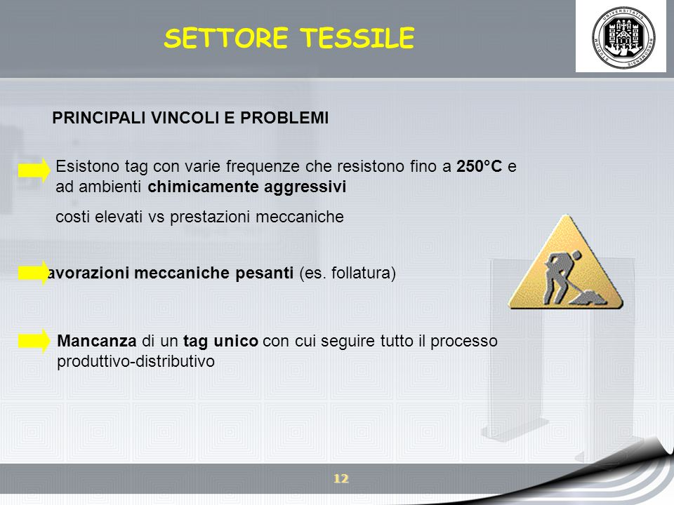 SETTORE TESSILE PRINCIPALI VINCOLI E PROBLEMI