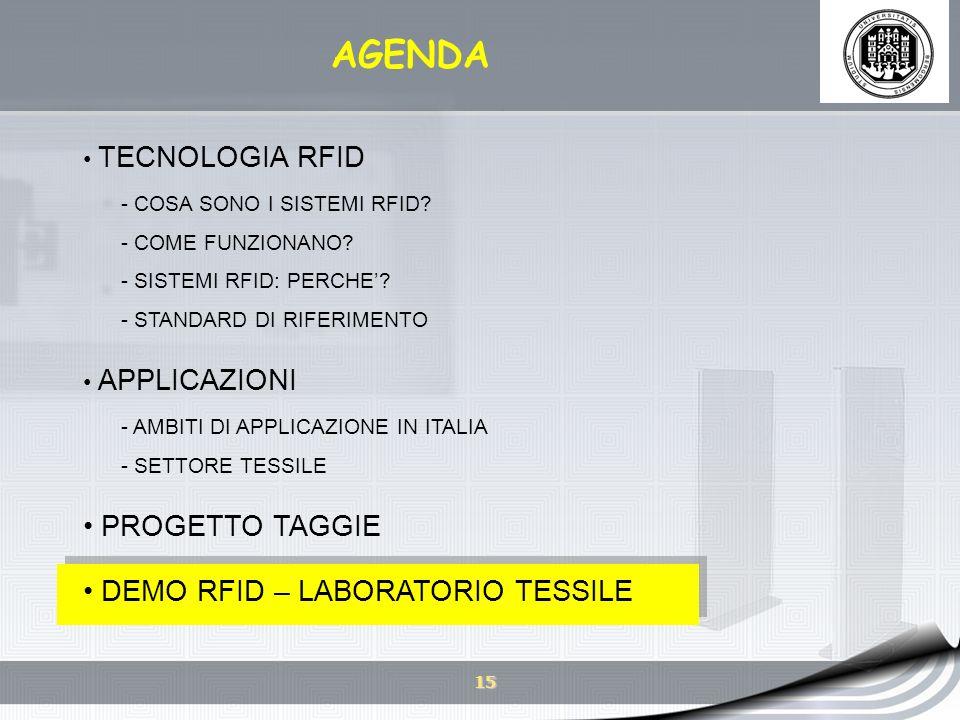 AGENDA PROGETTO TAGGIE DEMO RFID – LABORATORIO TESSILE TECNOLOGIA RFID