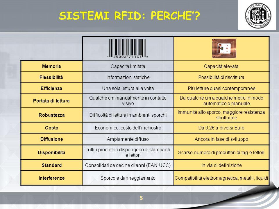 SISTEMI RFID: PERCHE' Memoria Capacità limitata Capacità elevata