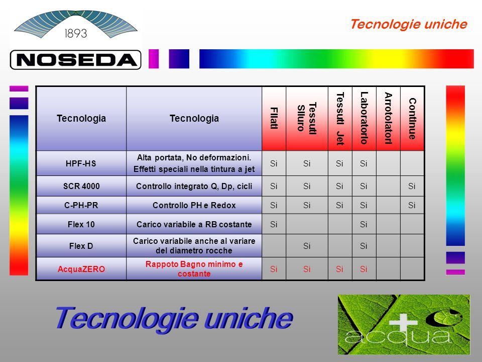 Tecnologie uniche Tecnologie uniche Tecnologia Laboratorio