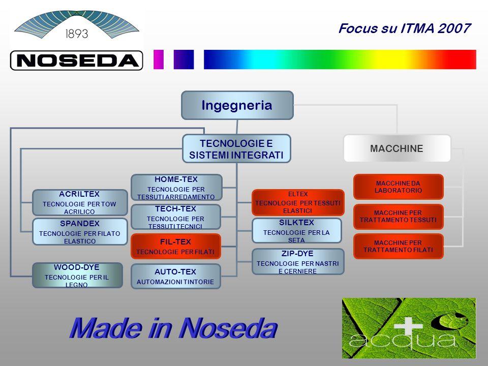 Made in Noseda Focus su ITMA 2007 Ingegneria