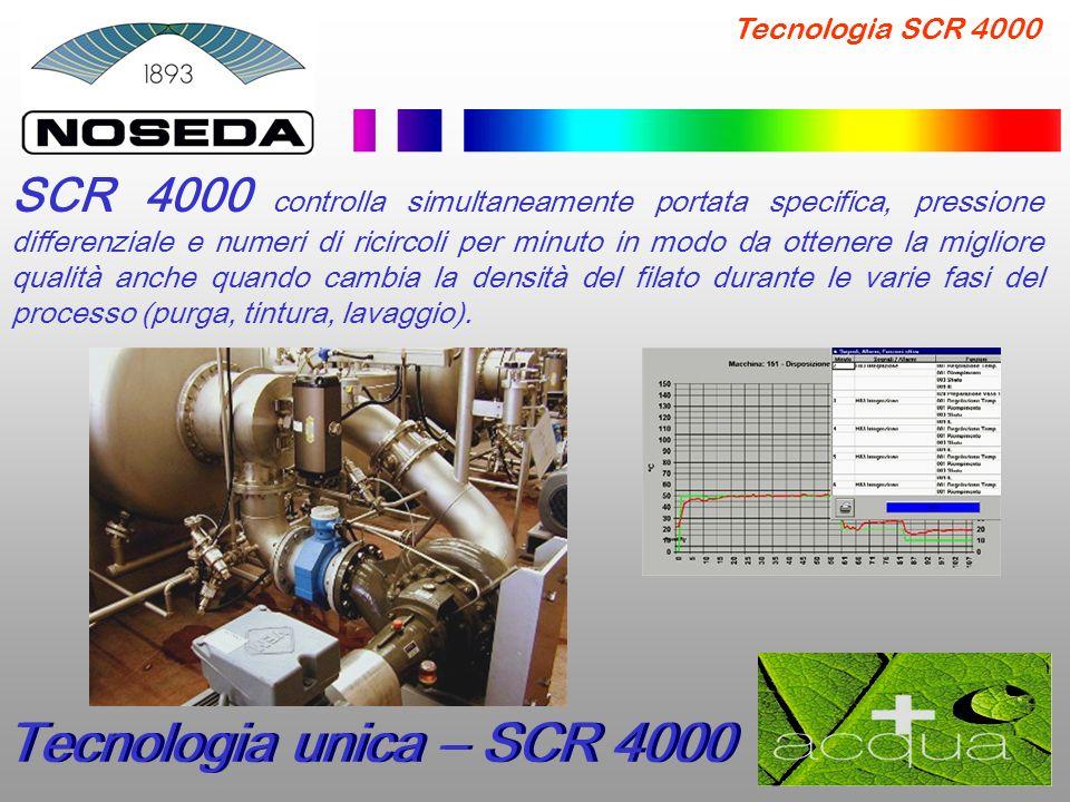 Tecnologia SCR 4000