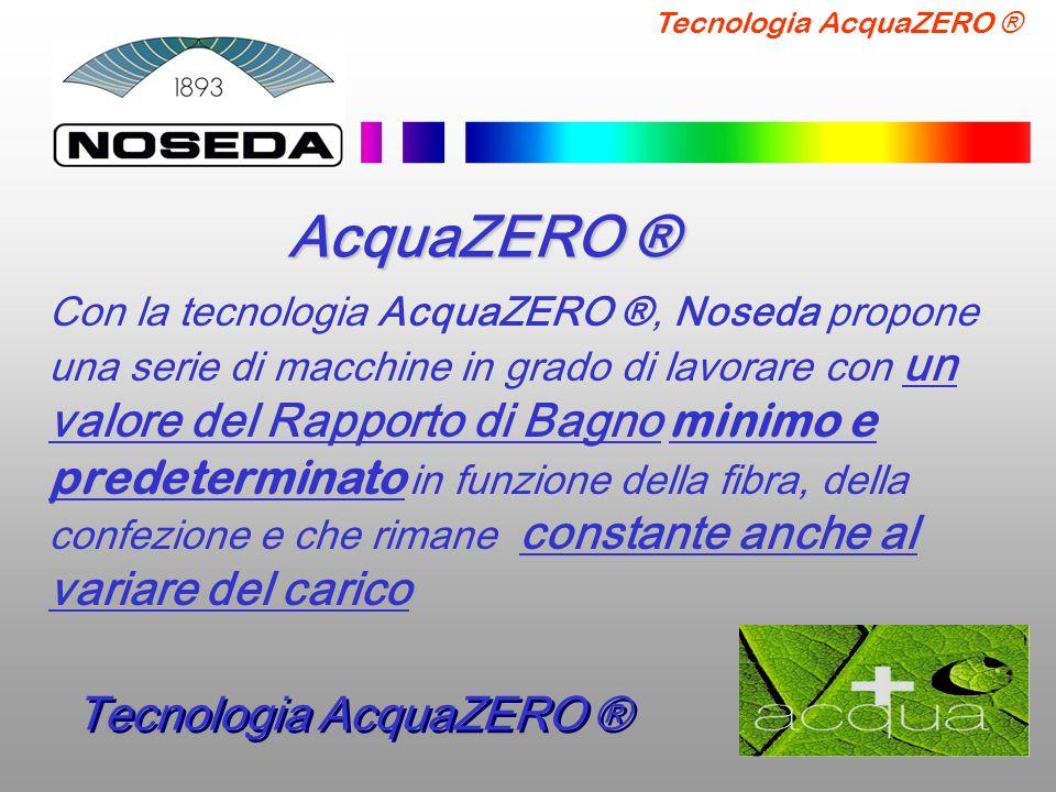 AcquaZERO ® Tecnologia AcquaZERO ®