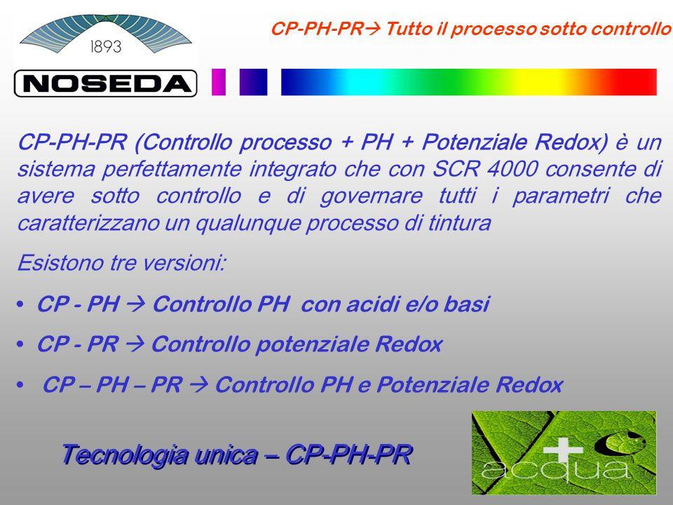 Tecnologia unica – CP-PH-PR